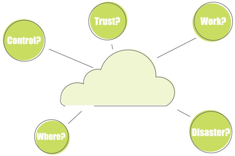 Cloud System Concerns
