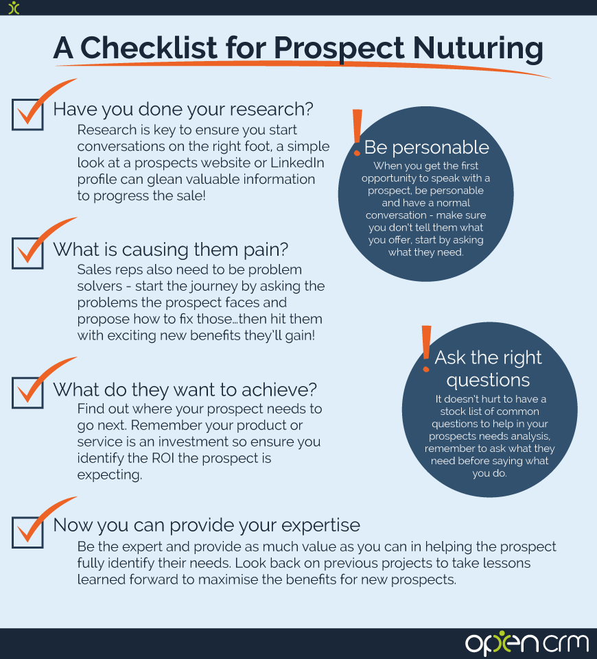 identifying prospect needs infograph