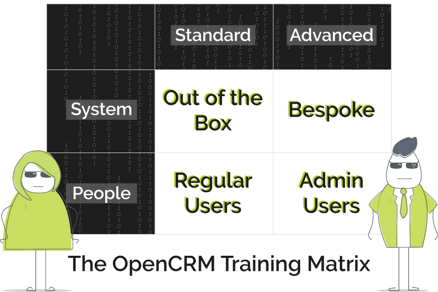 Your CRM training matrix, Mr Anderson