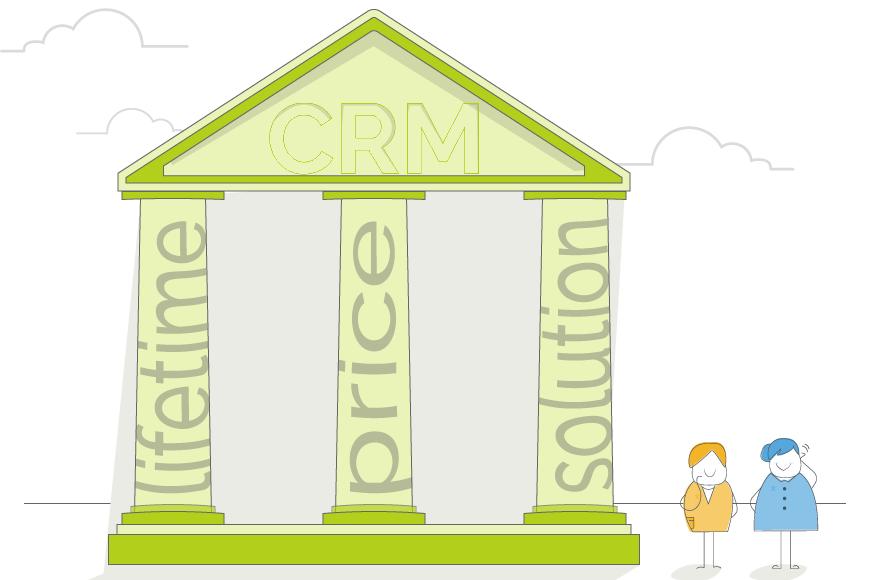 CRM Price