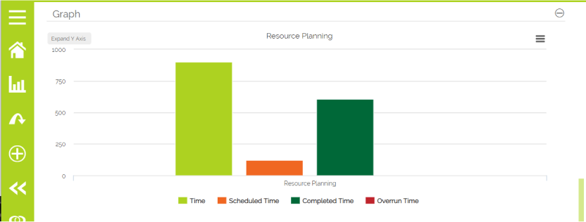 Resource Planning Graph